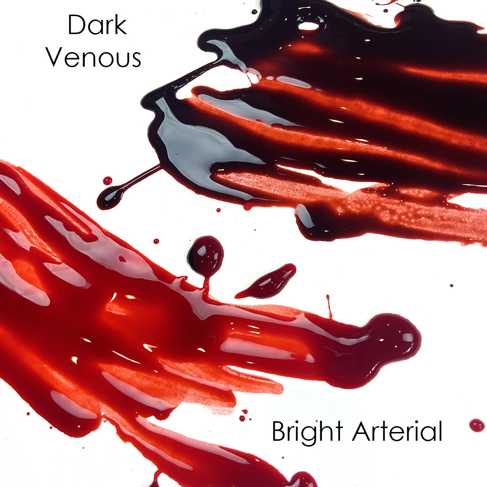 Mehron Squirt Blood 14ml - Bright Red